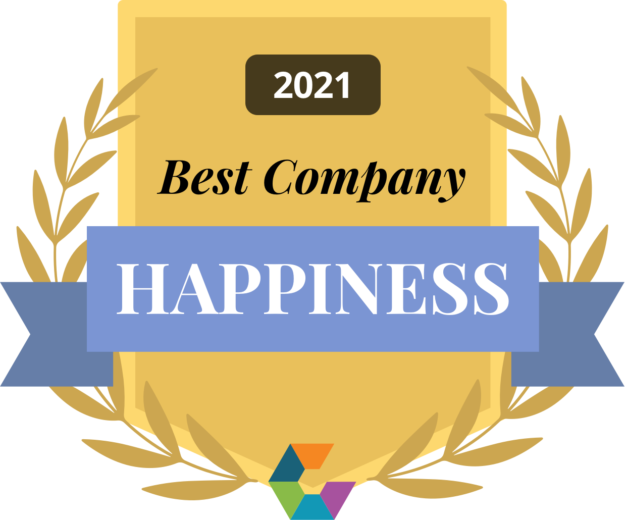 Fivetran Wins Comparably Awards for Best Companies for Happiness and Compensation